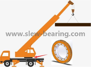 Famous Wanda Slewing Ring Bearing for Truck Crane Usage